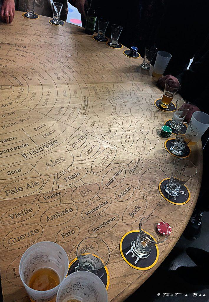Jeux sur les bières organisée pendant une soirée du Wat 19